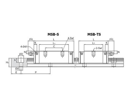 MSB-TS/MSB-S直线导轨