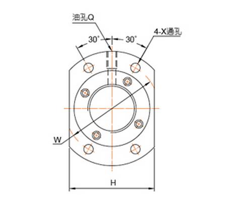 端盖型滚珠丝杠FSKC